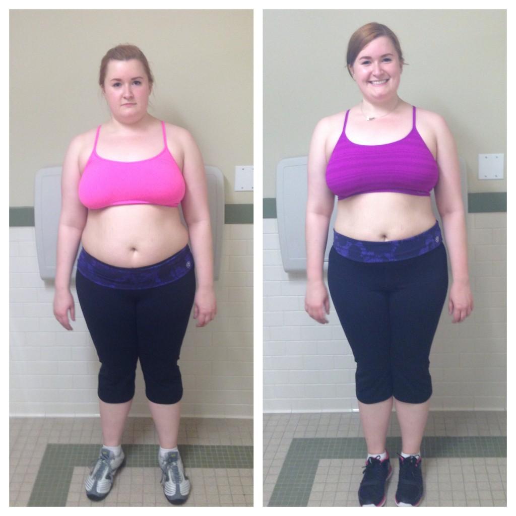 Mynt 8 Week Core Challenge Results